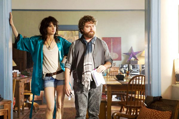 Due_date2